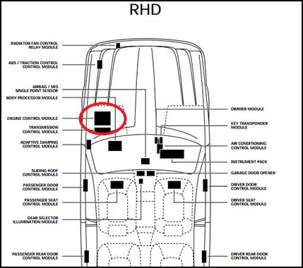 Watch additionally Jeep Cherokee Rear Wiper Diagram also T5015142 Replace transmission range sensor 2002 together with Dc Motor Overload Relay Schematic together with Line Output Converter Installation Diagram. on jaguar start wiring diagram